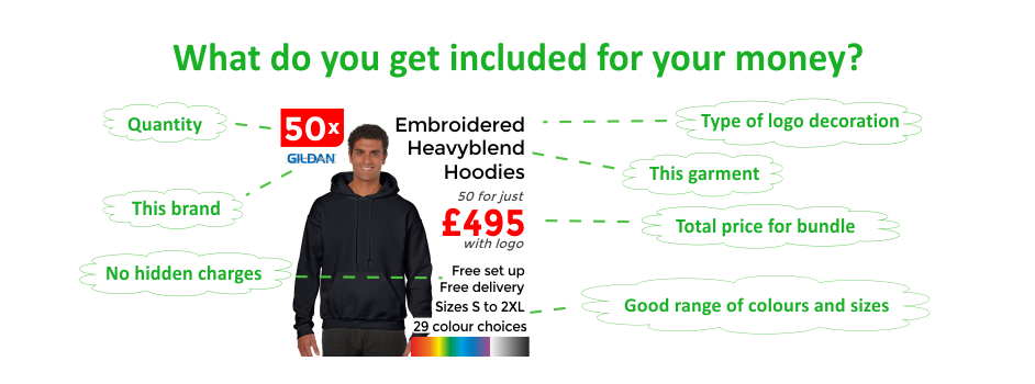 Embroidered Clothing Bundles